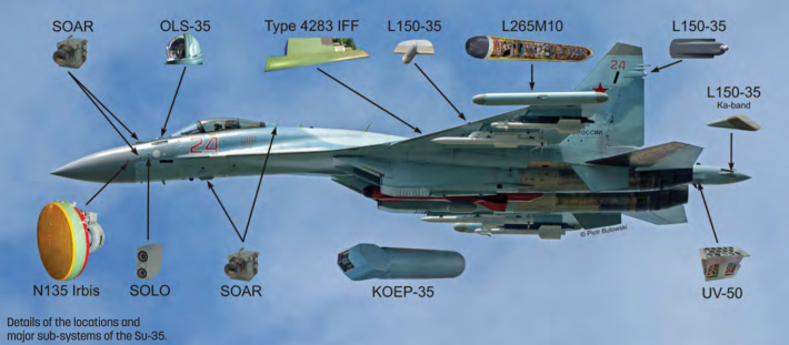 """Résultat de recherche d'images pour """"OLS-35"""""""